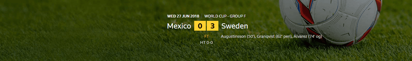 FIFA Worldcup 2018 Mexico 0-3 Sweden | Sweden Propelled Themselves Into The World Cup Knockout Stage