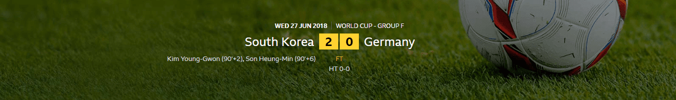 FIFA World Cup 2018: South Korea 2 - 0 Germany   Defending Champions Germany Have Been Eliminated