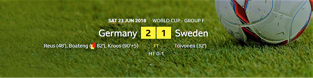 FIFA World Cup 2018: Germany 2 - 1 Sweden    Kroos Breathtaking Goal At The Last Moment Keeps Germany Alive