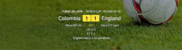 FIFA World Cup 2018: Colombia 1 - 1 England   England Knock Colombia Out In Penalty Shootout By ( ENG 4 - 3 COL)