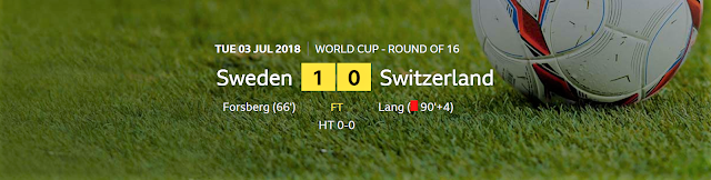 FIFA World Cup 2018: Sweden 1 - 0 Switzerland | Sweden Qualifies For World Cup Quarter finals For First Time Since 1994